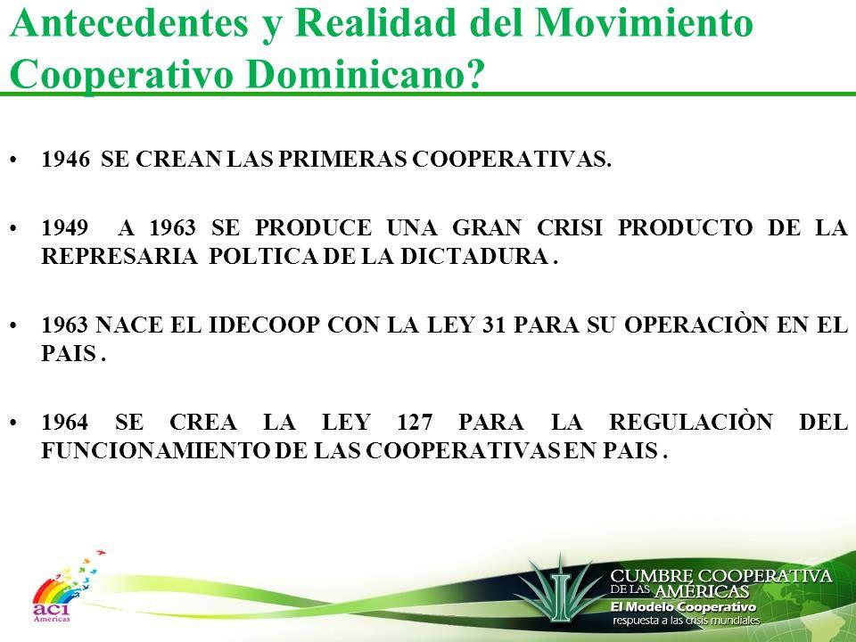 Antecedentes y Realidad del Movimiento Cooperativo Dominicano