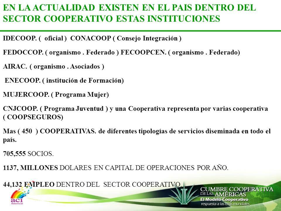EN LA ACTUALIDAD EXISTEN EN EL PAIS DENTRO DEL SECTOR COOPERATIVO ESTAS INSTITUCIONES