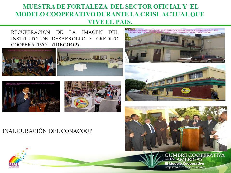 MUESTRA DE FORTALEZA DEL SECTOR OFICIAL Y EL MODELO COOPERATIVO DURANTE LA CRISI ACTUAL QUE VIVE EL PAIS.