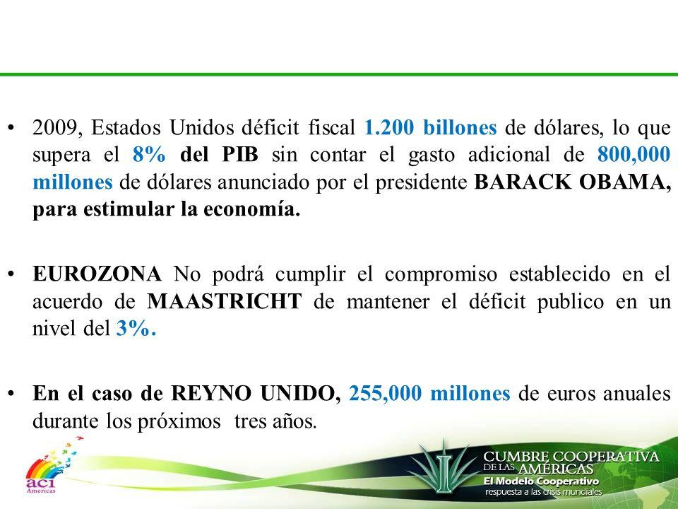 2009, Estados Unidos déficit fiscal 1