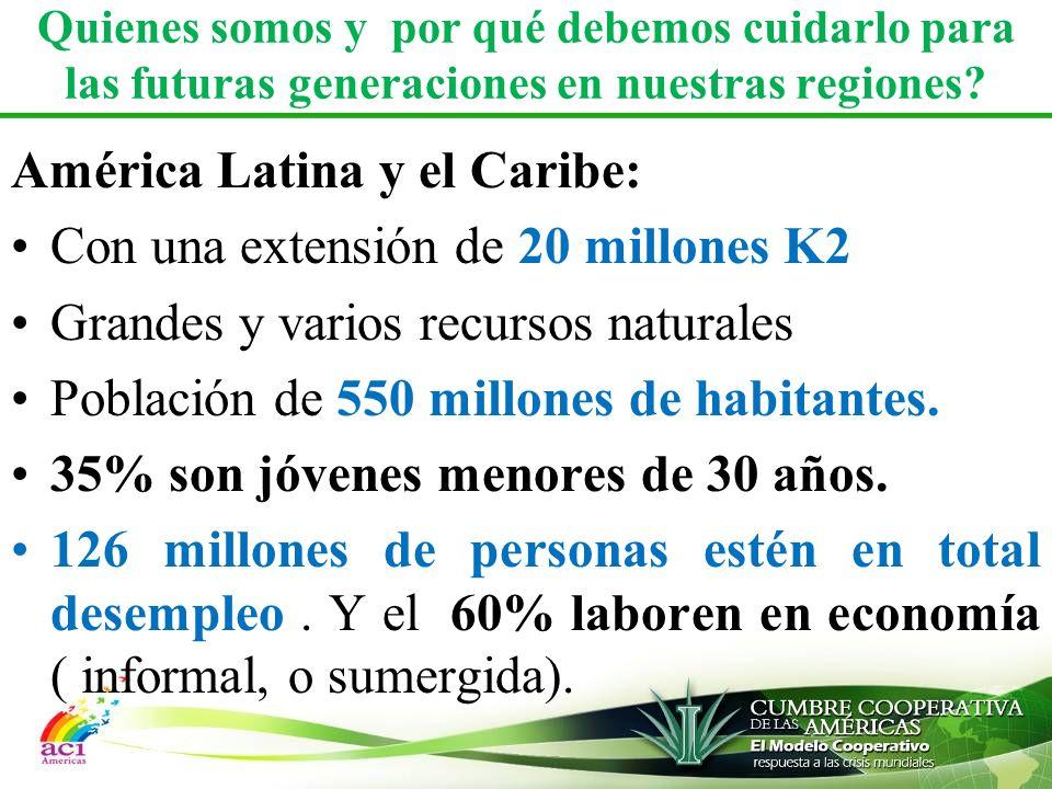 América Latina y el Caribe: Con una extensión de 20 millones K2