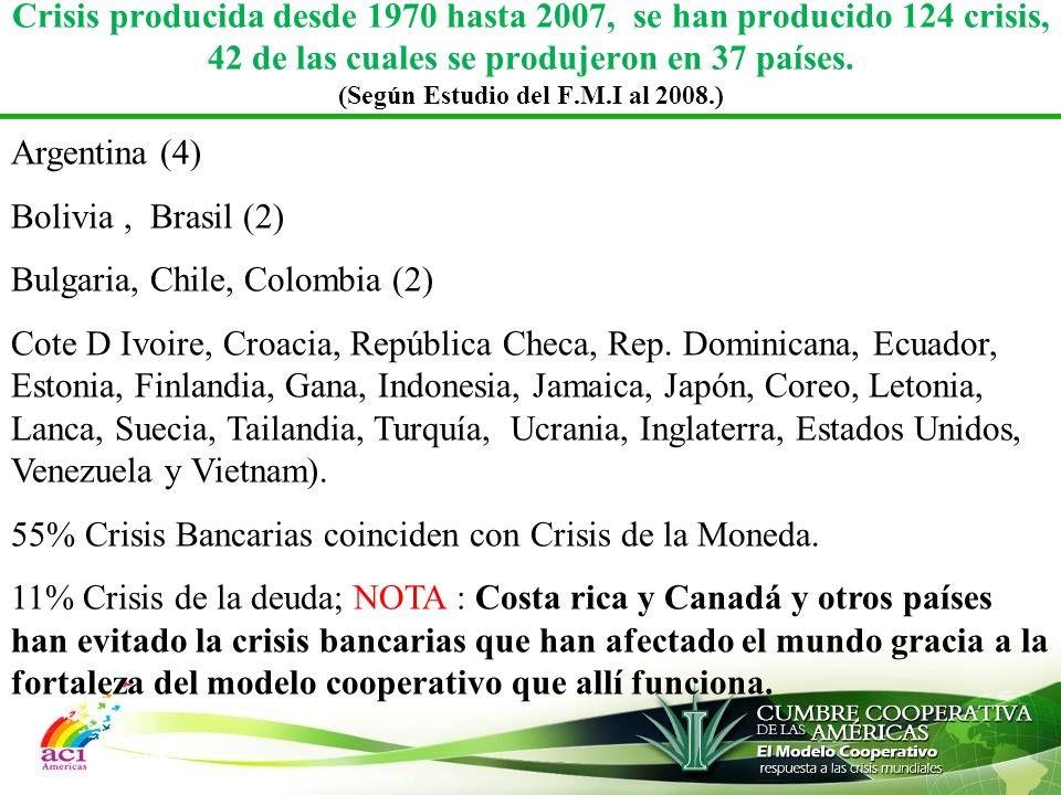 Crisis producida desde 1970 hasta 2007, se han producido 124 crisis, 42 de las cuales se produjeron en 37 países. (Según Estudio del F.M.I al 2008.)
