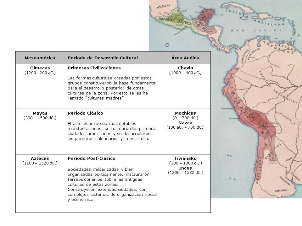 Mesoamérica Área Andina