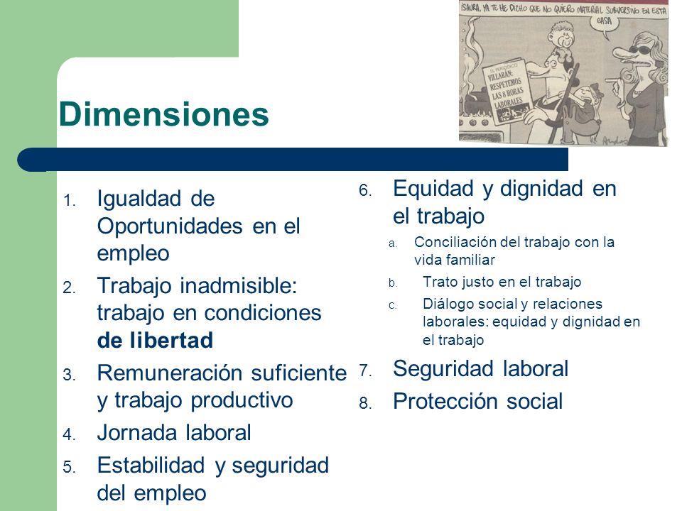 Dimensiones Equidad y dignidad en el trabajo