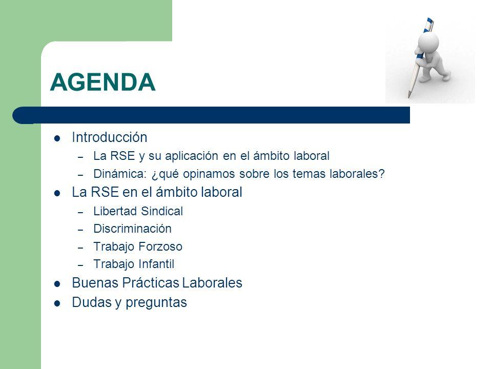 AGENDA Introducción La RSE en el ámbito laboral