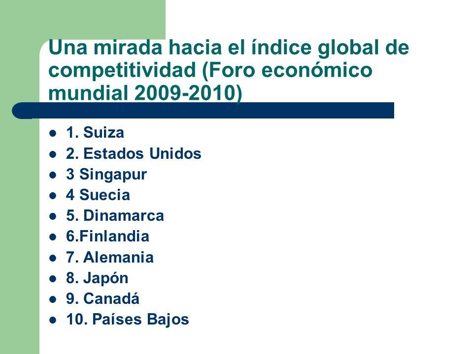 Una mirada hacia el índice global de competitividad (Foro económico mundial 2009-2010)