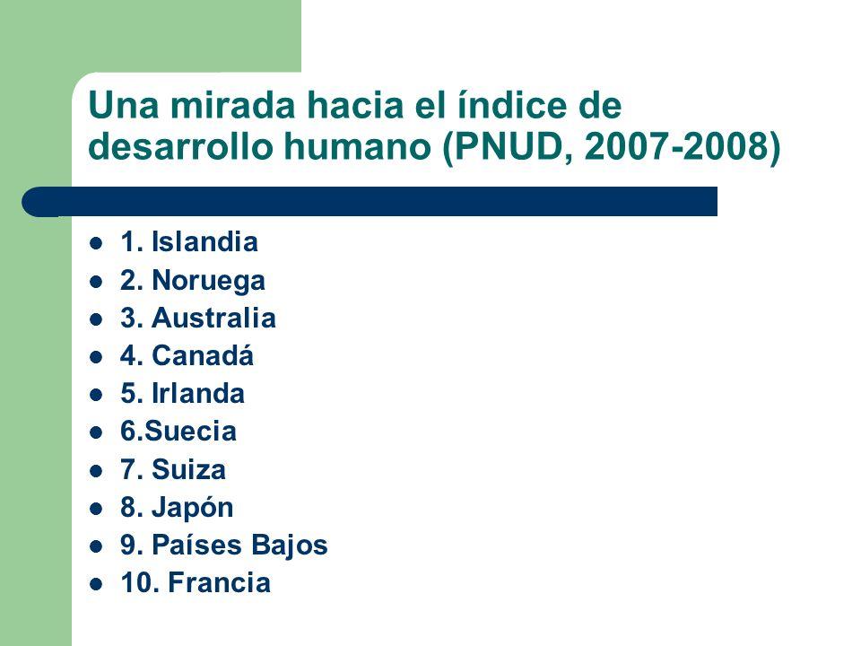 Una mirada hacia el índice de desarrollo humano (PNUD, 2007-2008)