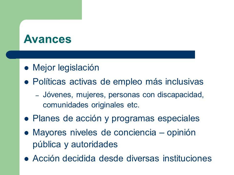 Avances Mejor legislación Políticas activas de empleo más inclusivas
