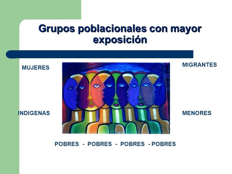 Grupos poblacionales con mayor exposición