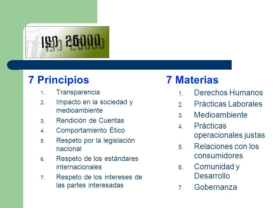 7 Principios 7 Materias Derechos Humanos Prácticas Laborales