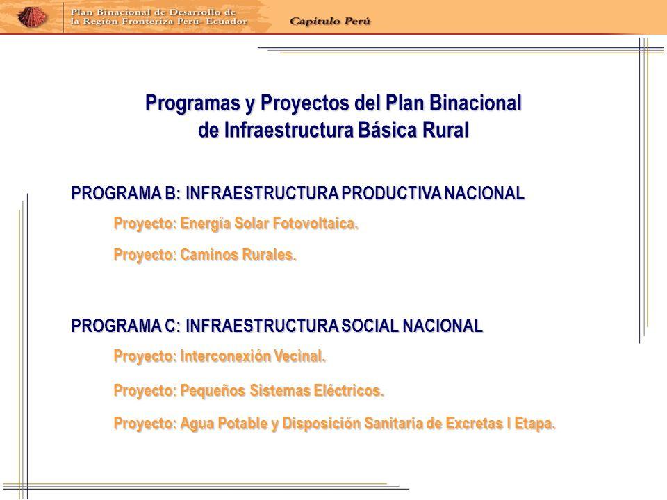 Programas y Proyectos del Plan Binacional