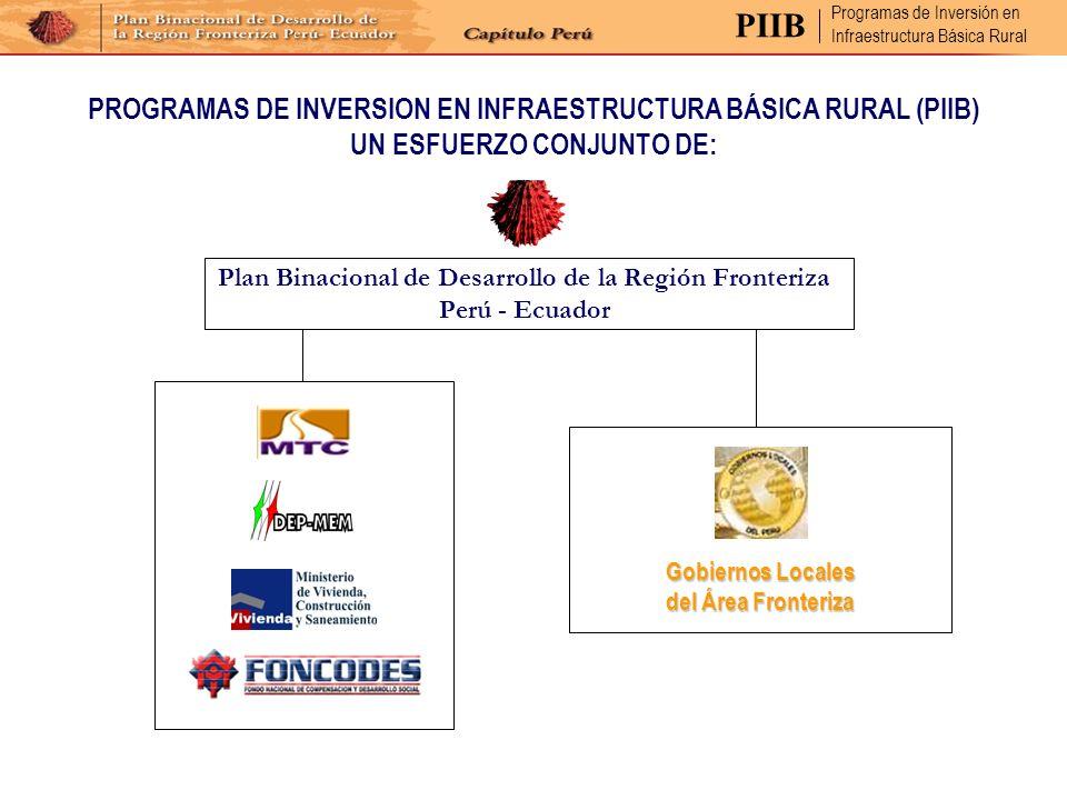 PIIB PROGRAMAS DE INVERSION EN INFRAESTRUCTURA BÁSICA RURAL (PIIB)