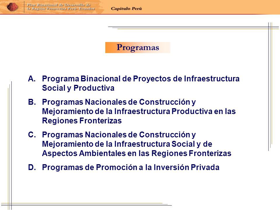 Programas Programa Binacional de Proyectos de Infraestructura Social y Productiva.