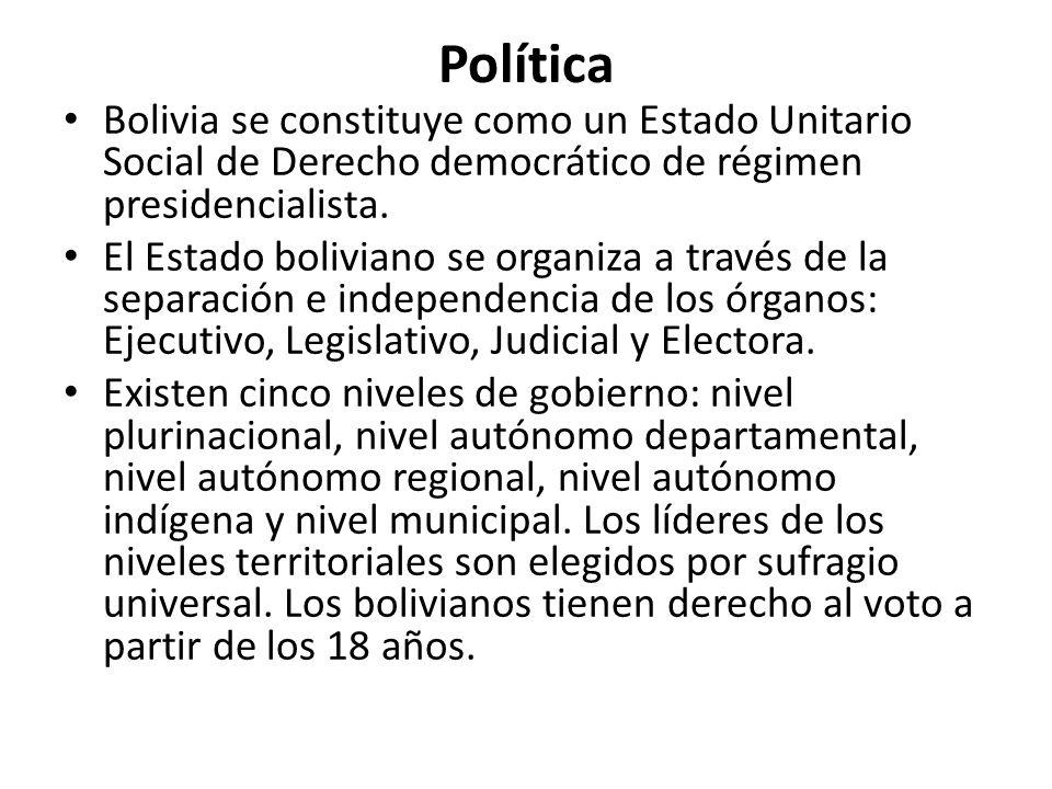Política Bolivia se constituye como un Estado Unitario Social de Derecho democrático de régimen presidencialista.