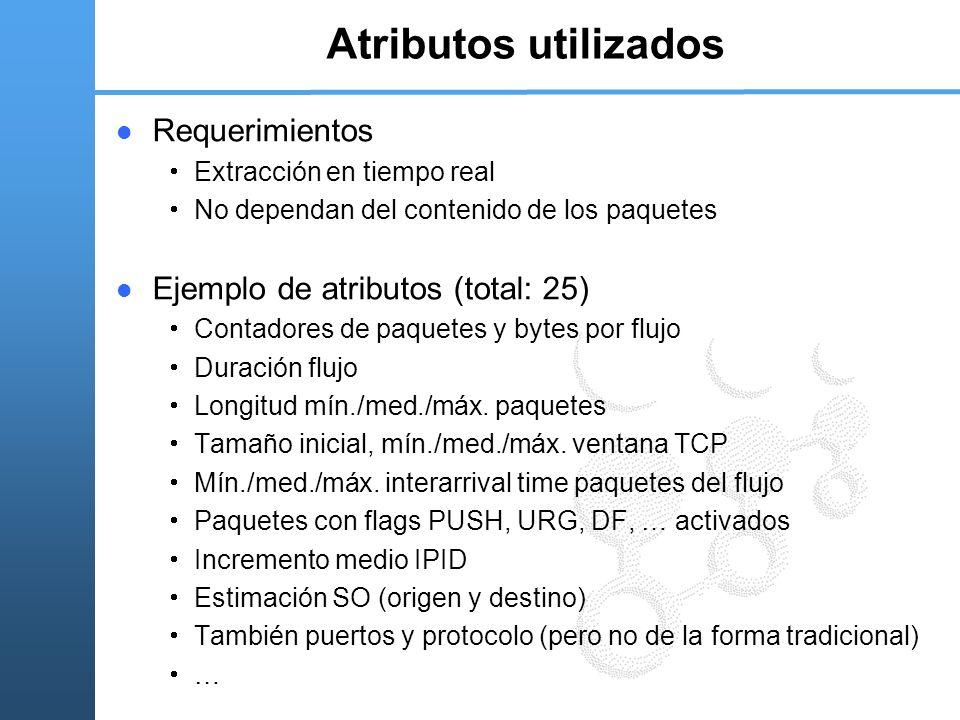 Atributos utilizados Requerimientos Ejemplo de atributos (total: 25)