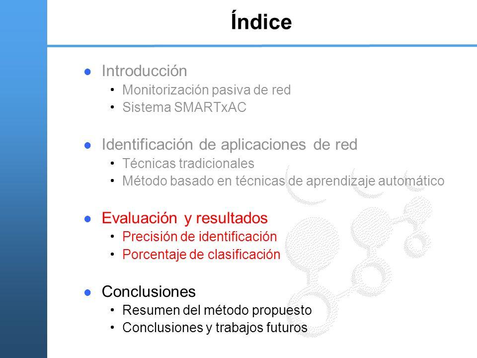 Índice Introducción Identificación de aplicaciones de red