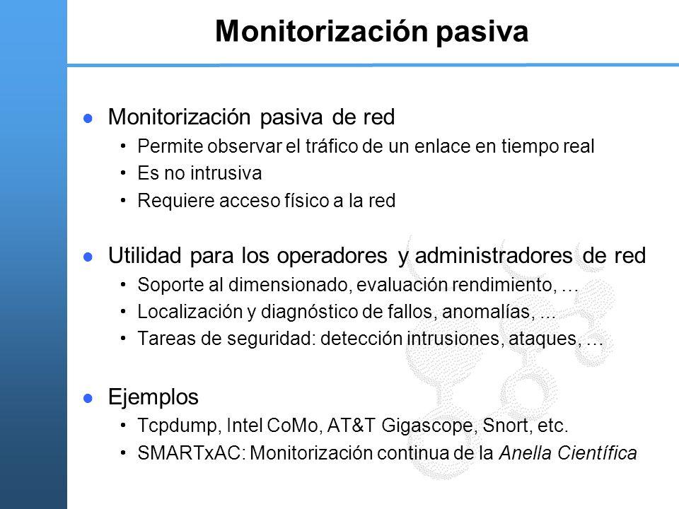 Monitorización pasiva
