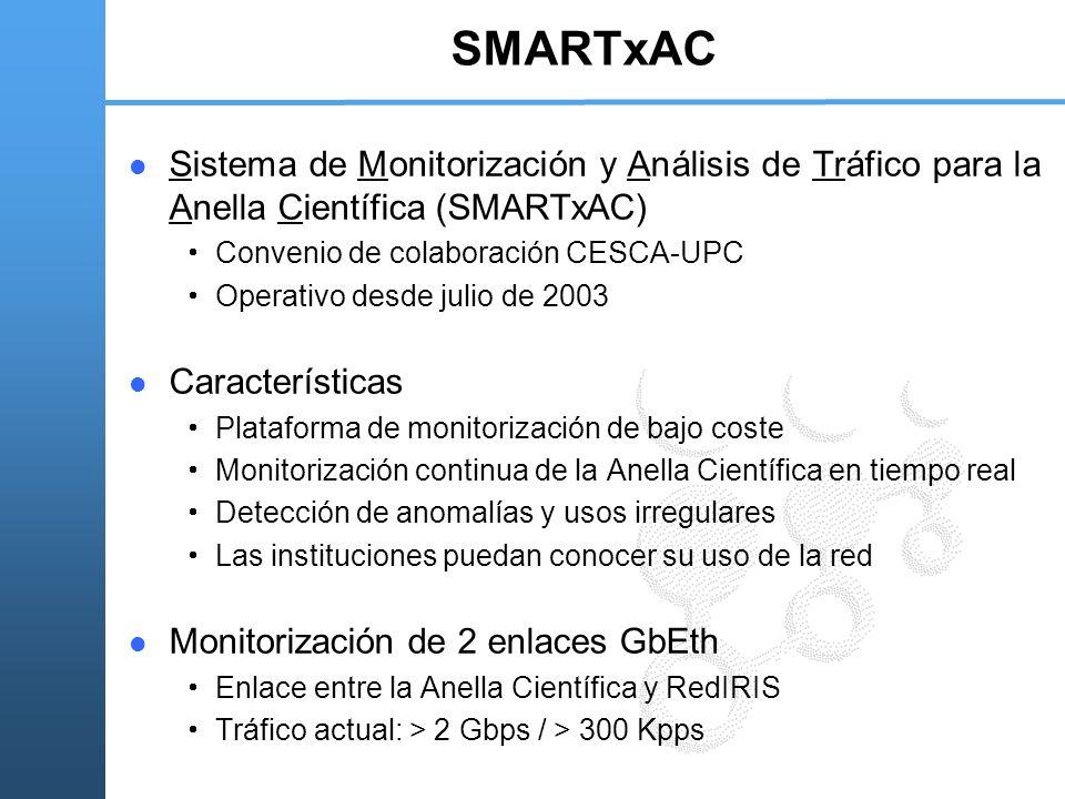 SMARTxAC Sistema de Monitorización y Análisis de Tráfico para la Anella Científica (SMARTxAC) Convenio de colaboración CESCA-UPC.