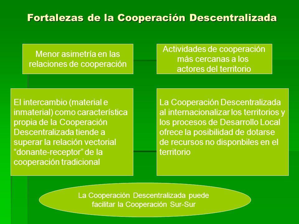 Fortalezas de la Cooperación Descentralizada