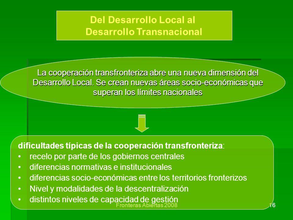 Del Desarrollo Local al Desarrollo Transnacional