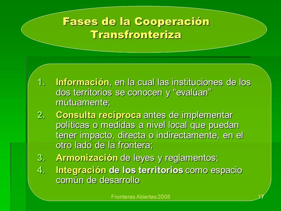Fases de la Cooperación Transfronteriza