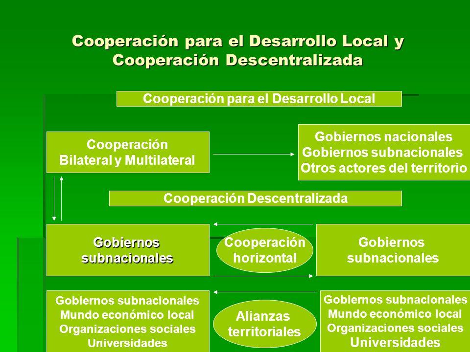 Cooperación para el Desarrollo Local y Cooperación Descentralizada