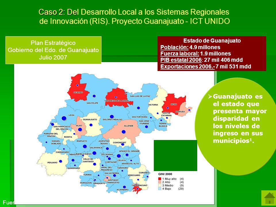 Caso 2: Del Desarrollo Local a los Sistemas Regionales