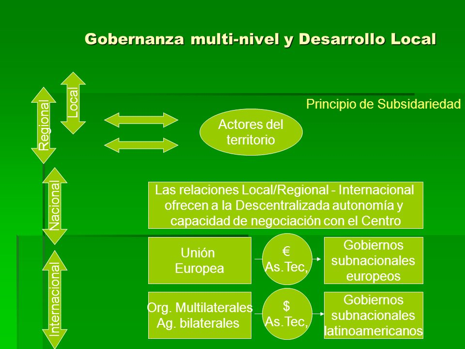 Gobernanza multi-nivel y Desarrollo Local