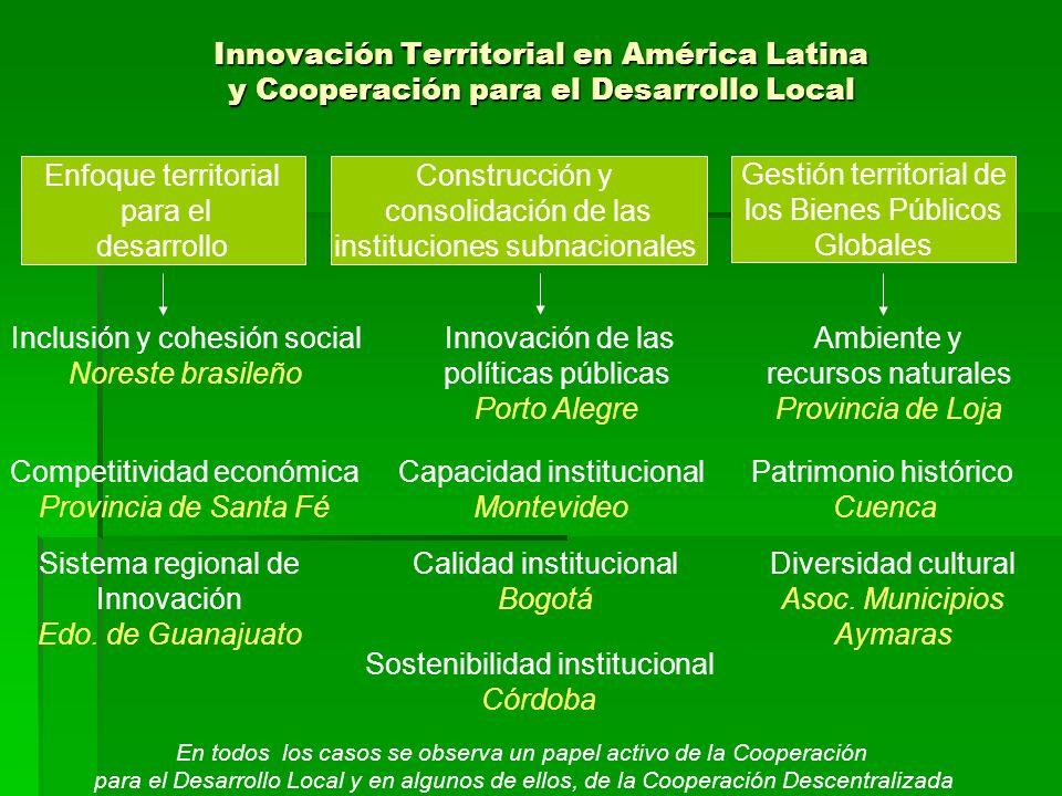 instituciones subnacionales Gestión territorial de los Bienes Públicos