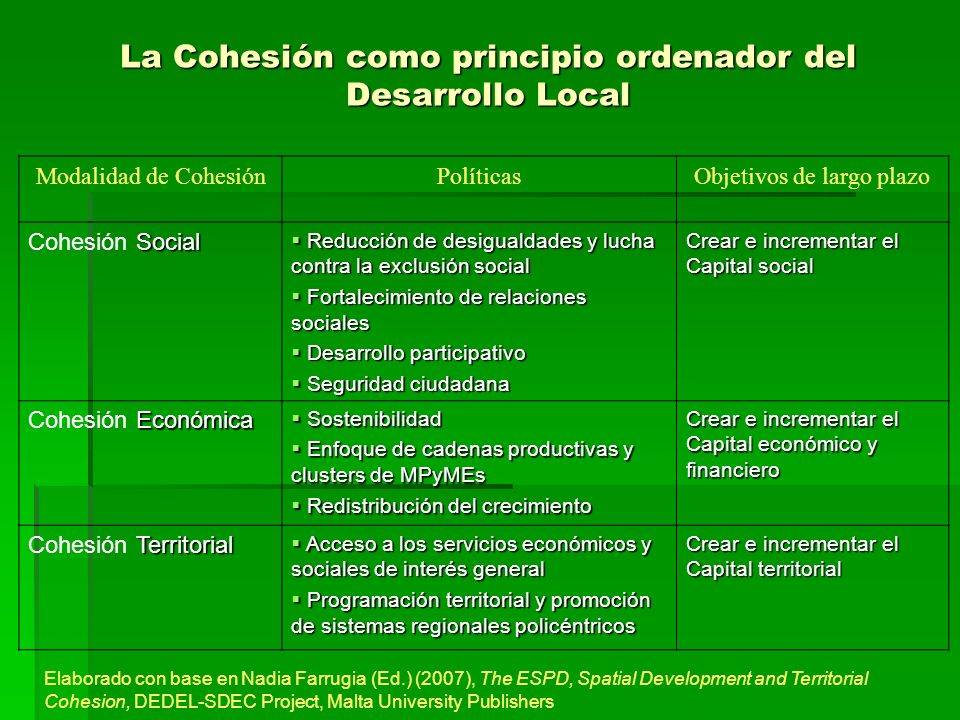 La Cohesión como principio ordenador del Desarrollo Local