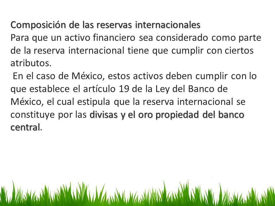 Composición de las reservas internacionales