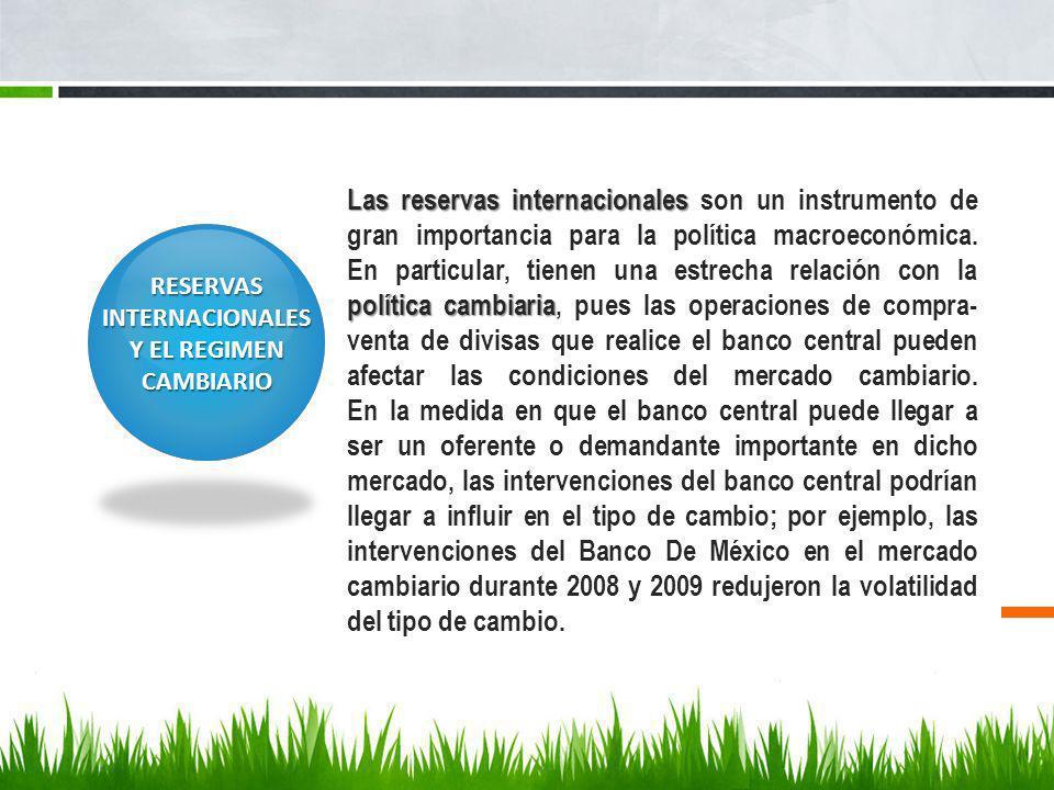 RESERVAS INTERNACIONALES Y EL REGIMEN CAMBIARIO