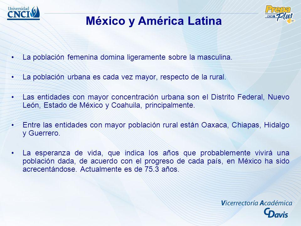México y América Latina