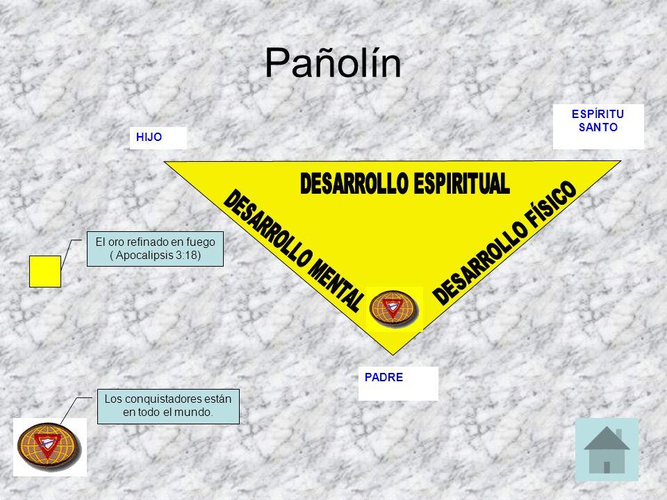 Pañolín ESPÍRITU SANTO HIJO DESARROLLO ESPIRITUAL DESARROLLO FÍSICO