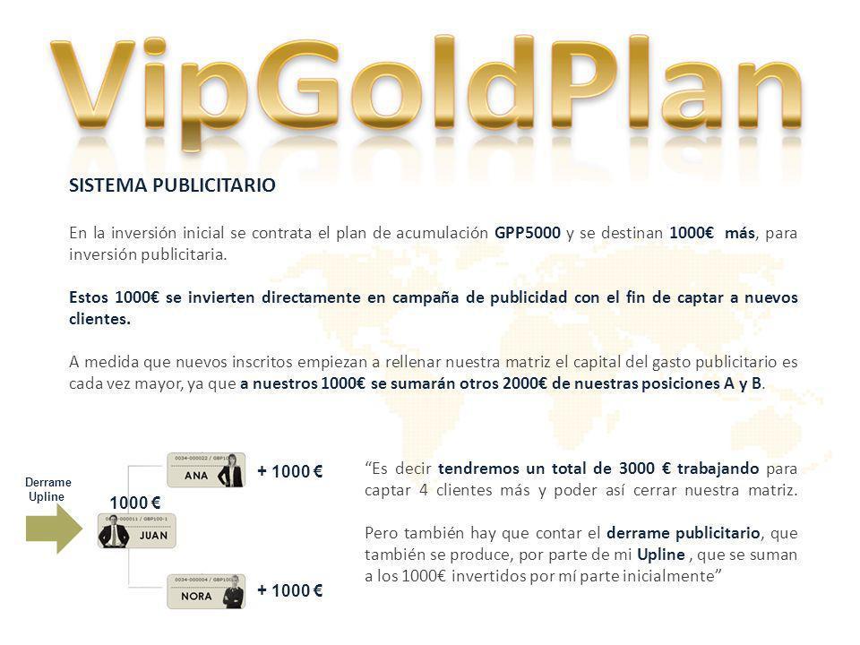 SISTEMA PUBLICITARIO A 1000 € B
