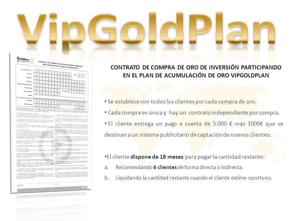 CONTRATO DE COMPRA DE ORO DE INVERSIÓN PARTICIPANDO EN EL PLAN DE ACUMULACIÓN DE ORO VIPGOLDPLAN