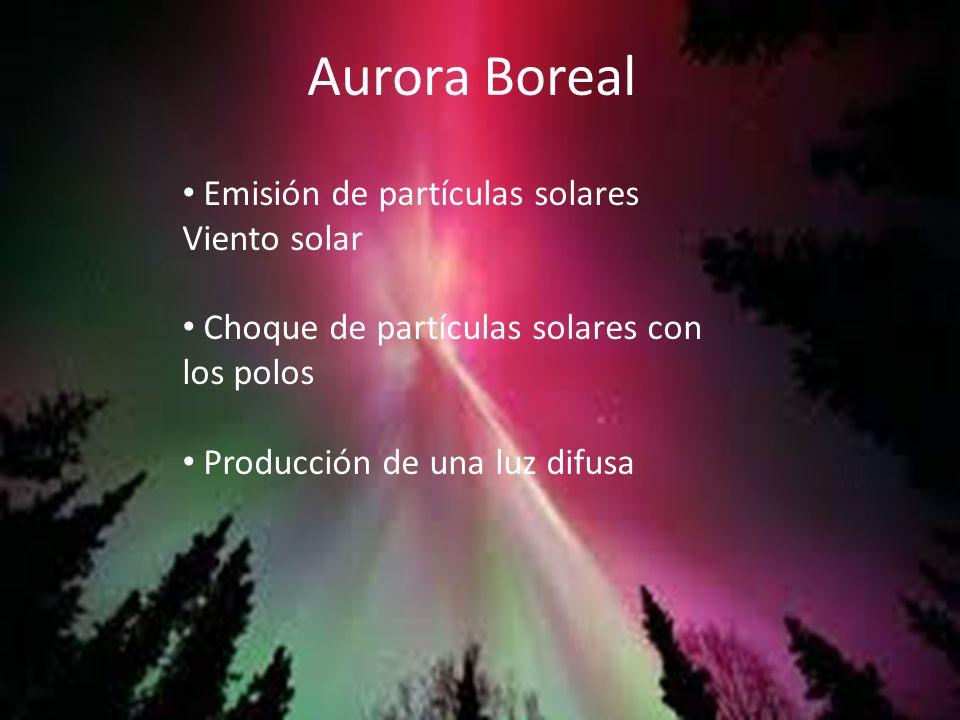 Aurora Boreal Emisión de partículas solares Viento solar