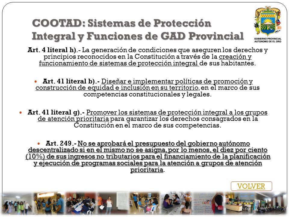 COOTAD: Sistemas de Protección Integral y Funciones de GAD Provincial