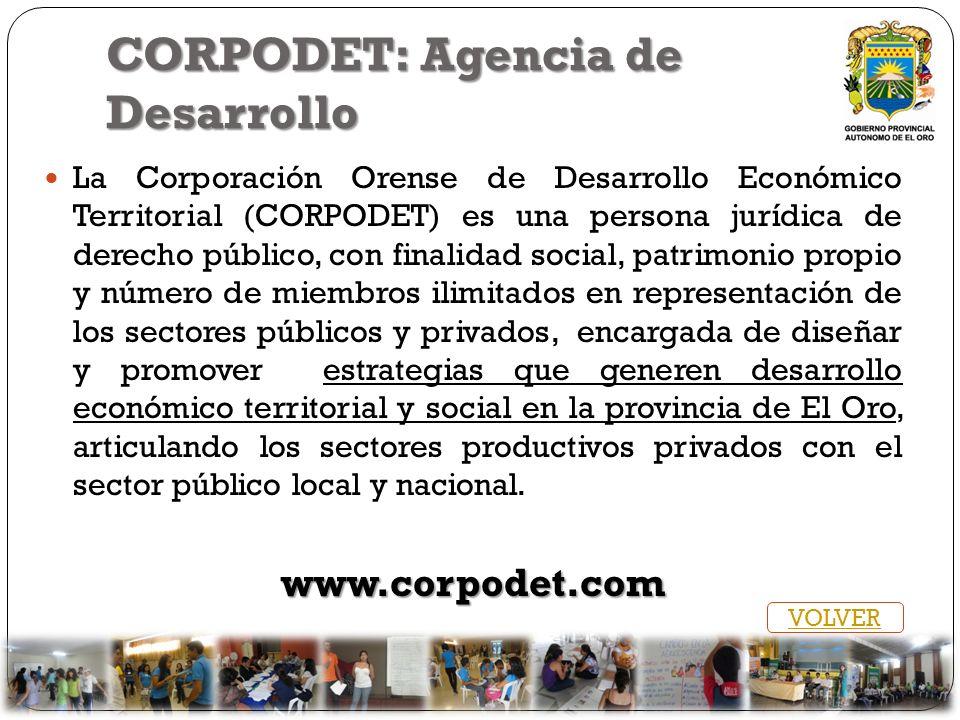 CORPODET: Agencia de Desarrollo