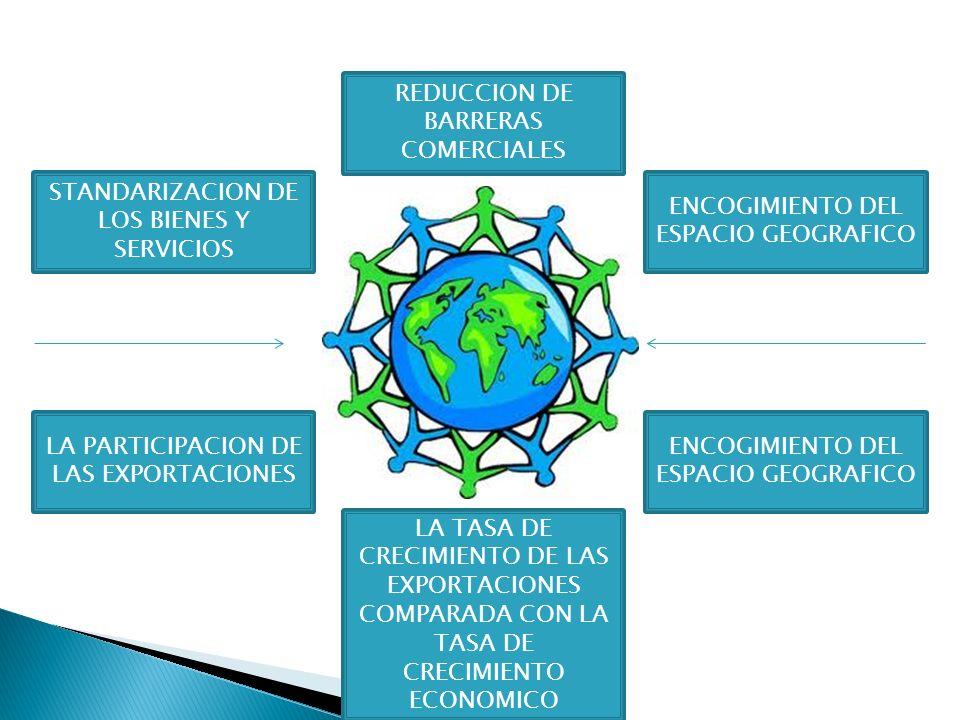 REDUCCION DE BARRERAS COMERCIALES