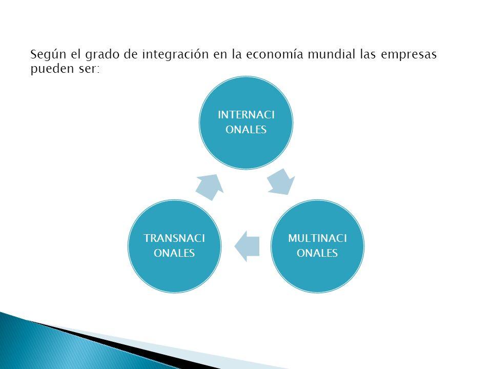 Según el grado de integración en la economía mundial las empresas pueden ser: