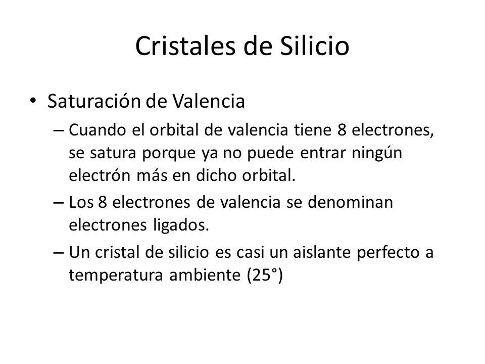Cristales de Silicio Saturación de Valencia