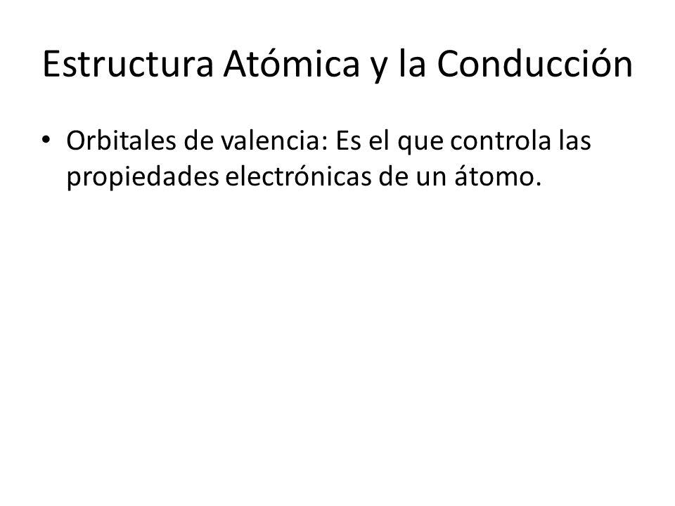 Estructura Atómica y la Conducción