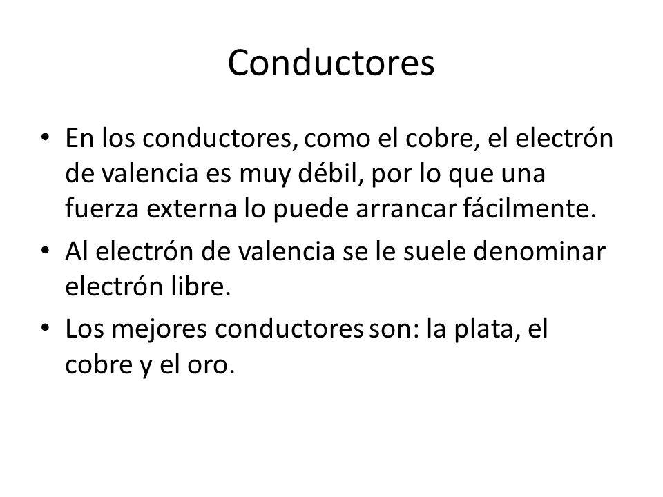 Conductores En los conductores, como el cobre, el electrón de valencia es muy débil, por lo que una fuerza externa lo puede arrancar fácilmente.