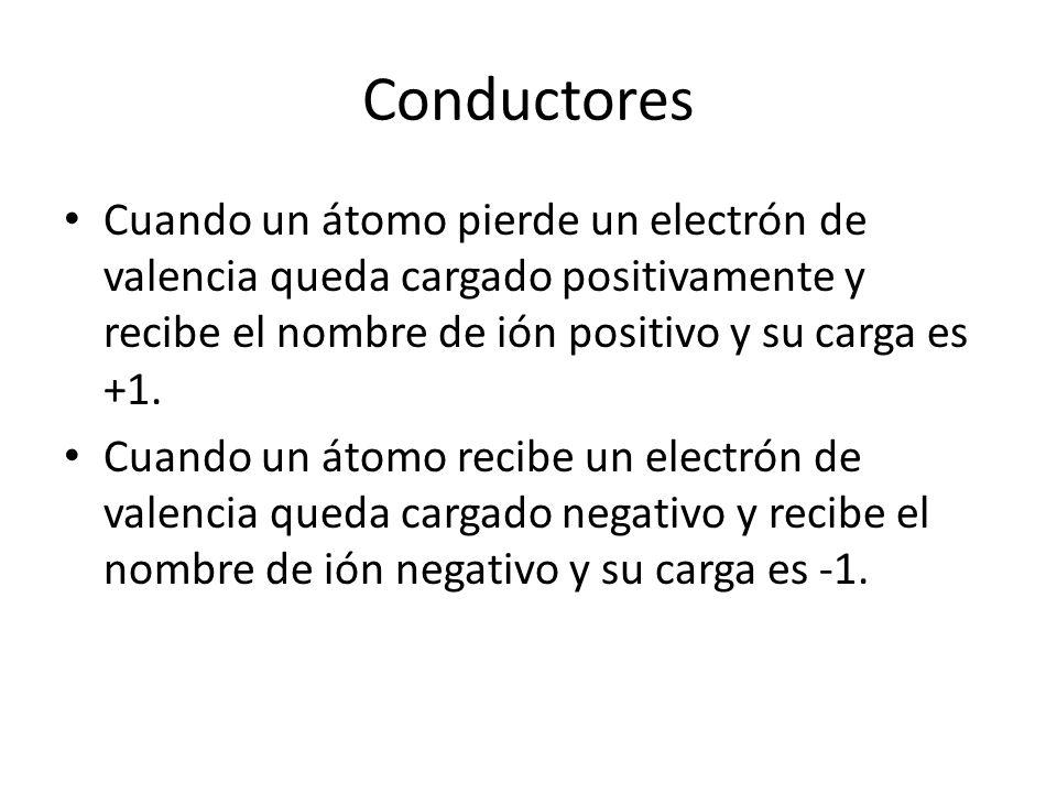 Conductores Cuando un átomo pierde un electrón de valencia queda cargado positivamente y recibe el nombre de ión positivo y su carga es +1.