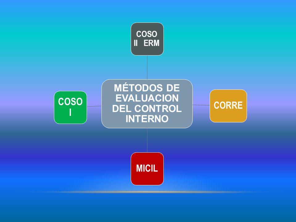 MÉTODOS DE EVALUACION DEL CONTROL INTERNO
