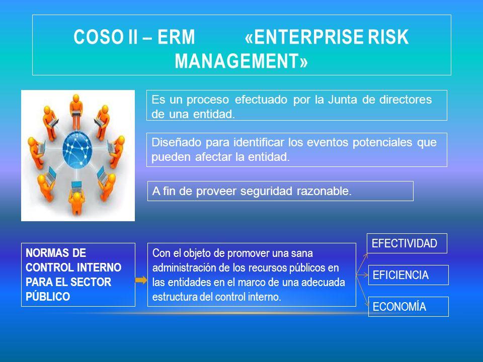 COSO II – ERM «Enterprise Risk Management»