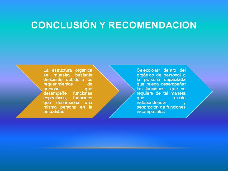 CONCLUSIÓN Y RECOMENDACION
