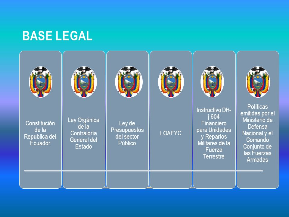 Base legal Constitución de la Republica del Ecuador