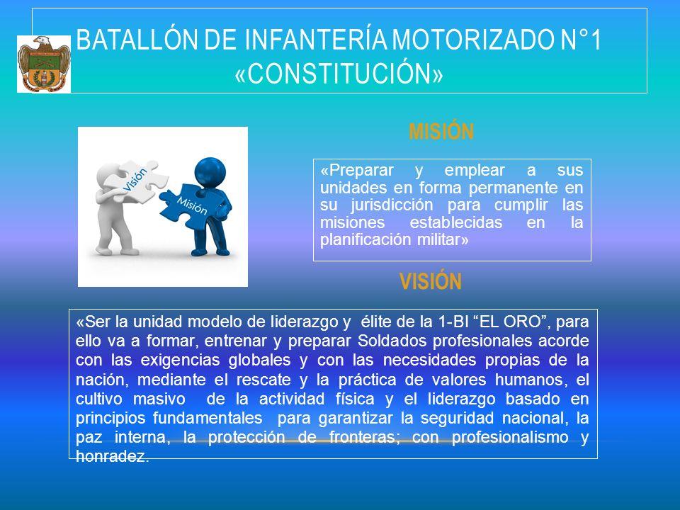 BATALLÓN DE INFANTERÍA MOTORIZADO N°1 «constitución»